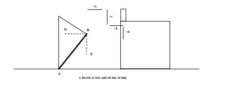 THEORY OF MAGNETIC COMPASS CORRECTION